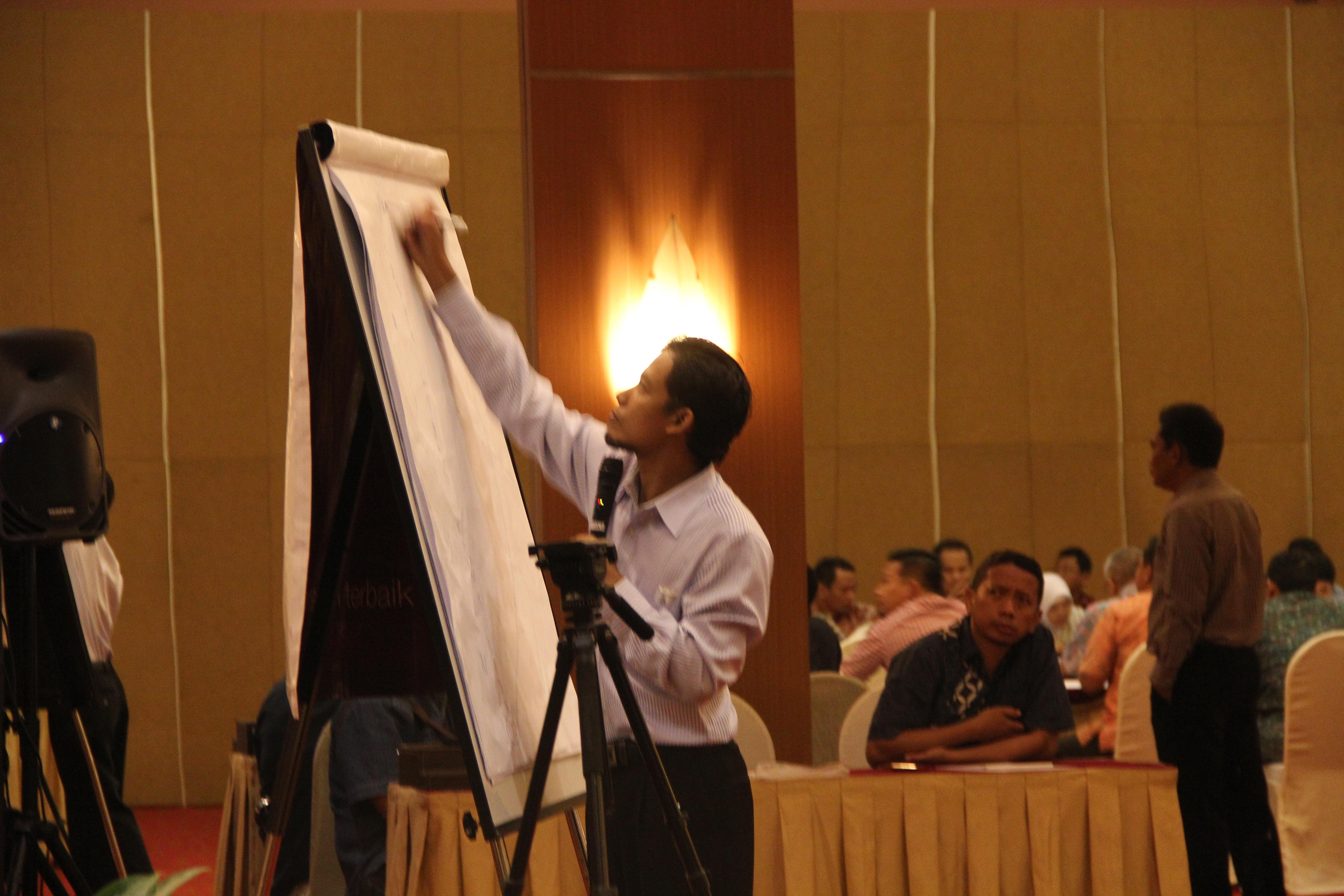Trainer Motivator Surabaya Ilyas Afsoh Institute of Coach